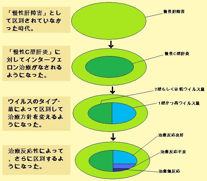f:id:NATROM:20100409135501j:image