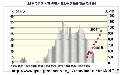 f:id:NATROM:20100517165438j:image