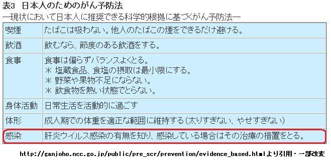 f:id:NATROM:20110111140815j:image
