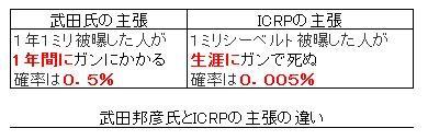 f:id:NATROM:20110822222541j:image
