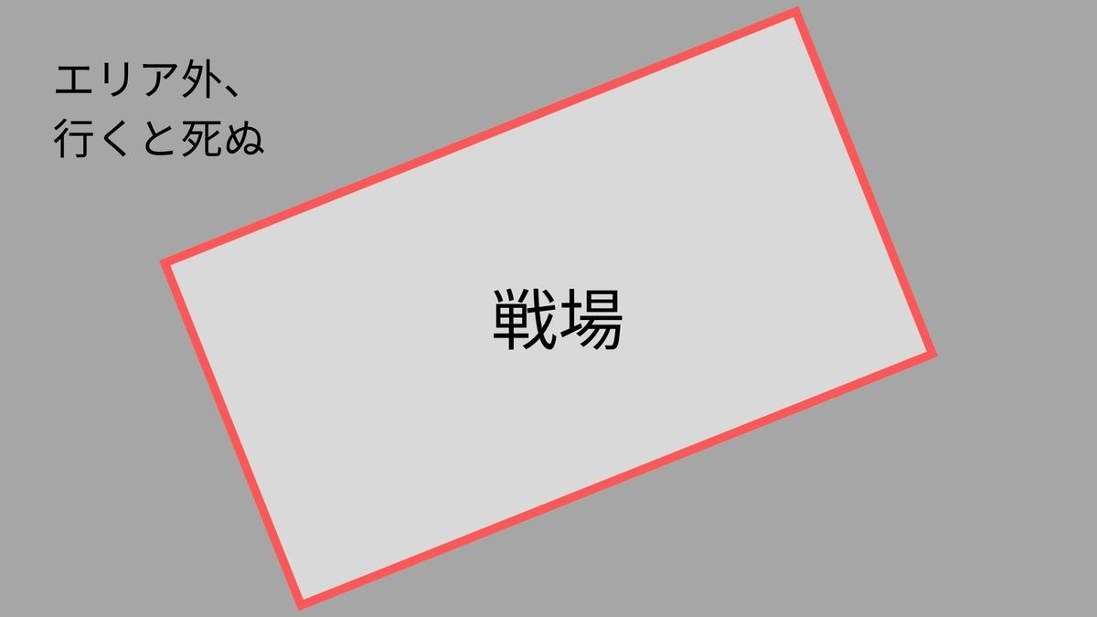 f:id:NIGHTCAP:20200113004955j:plain