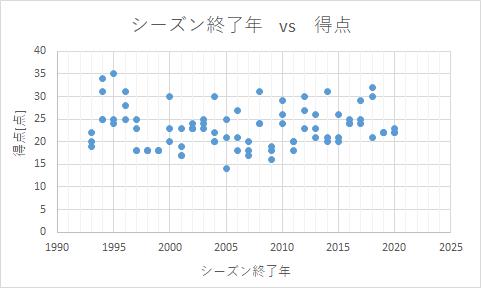 f:id:NIN-NIKU:20210507122943p:plain