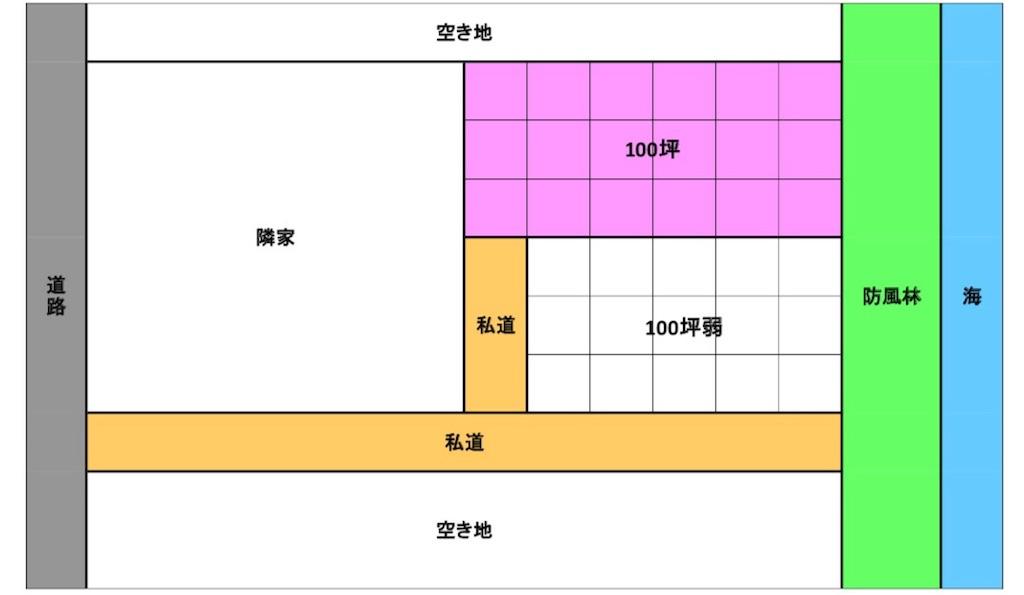 f:id:NISSHI_A311:20161024172617j:image