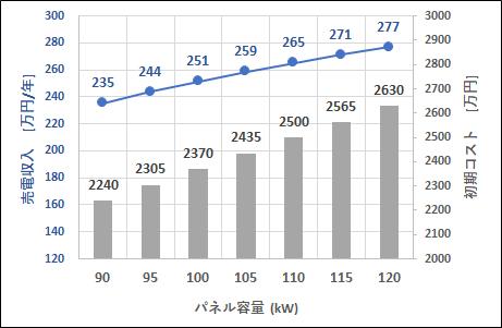 f:id:NKE:20200807220249p:plain