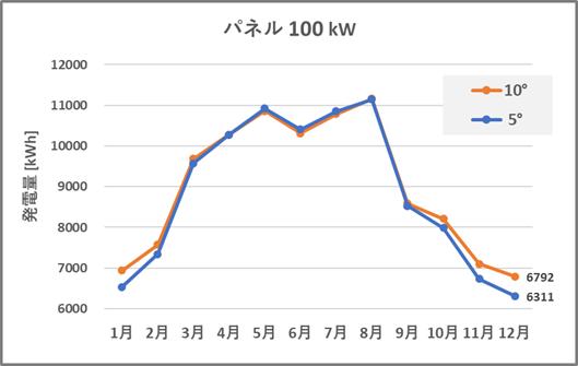 f:id:NKE:20200822135400p:plain