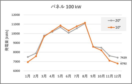 f:id:NKE:20200823200945p:plain