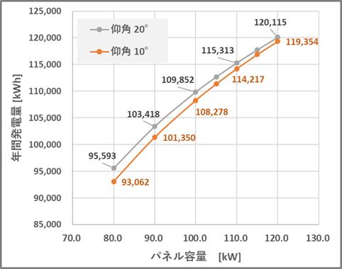 f:id:NKE:20200823201252p:plain