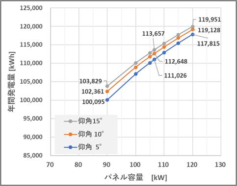 f:id:NKE:20200824212548p:plain