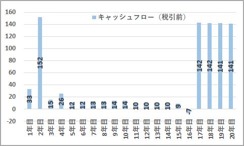 f:id:NKE:20200905195811p:plain