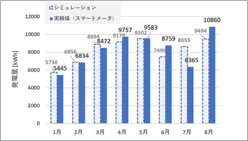 f:id:NKE:20200906141049p:plain