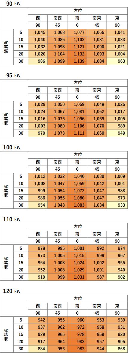 f:id:NKE:20200908223035p:plain