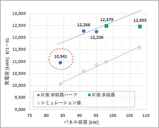 f:id:NKE:20200920205843p:plain