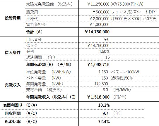 f:id:NKE:20201003201655p:plain