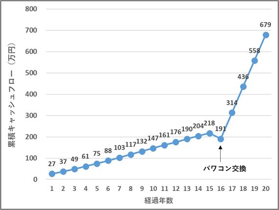 f:id:NKE:20201003201949p:plain