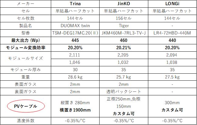f:id:NKE:20201012214756p:plain