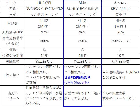 f:id:NKE:20201031194220p:plain