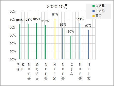 f:id:NKE:20201101212249p:plain