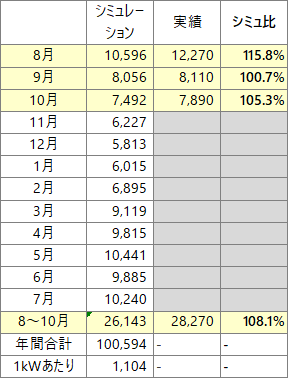 f:id:NKE:20201103220807p:plain