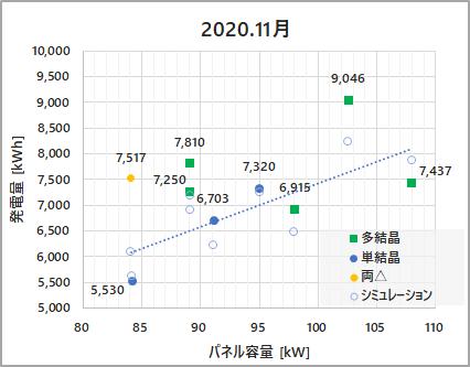 f:id:NKE:20201201205127p:plain