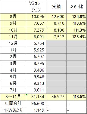 f:id:NKE:20201202224337p:plain