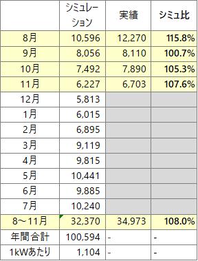 f:id:NKE:20201202224921p:plain