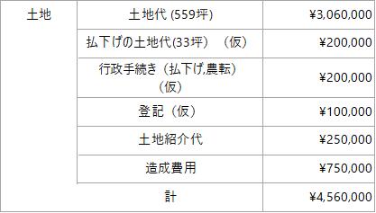 f:id:NKE:20201221223538p:plain