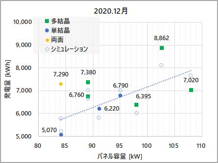 f:id:NKE:20210102200811p:plain