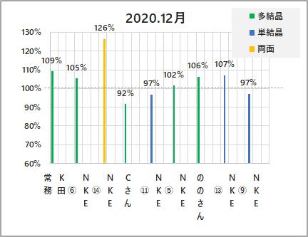 f:id:NKE:20210102200851p:plain