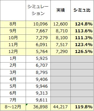 f:id:NKE:20210103201903p:plain