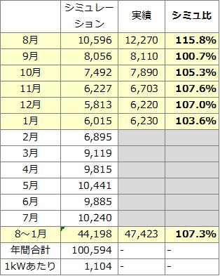 f:id:NKE:20210203205841p:plain