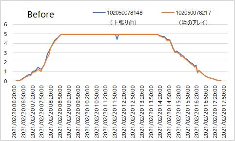 f:id:NKE:20210224214145p:plain