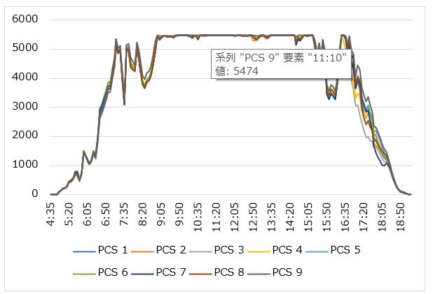 f:id:NKE:20210623214135p:plain