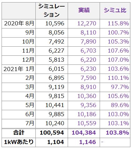 f:id:NKE:20210807211035p:plain