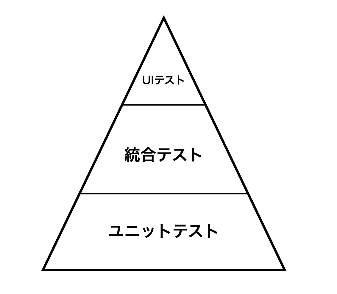 f:id:NMP300:20200105172853p:plain