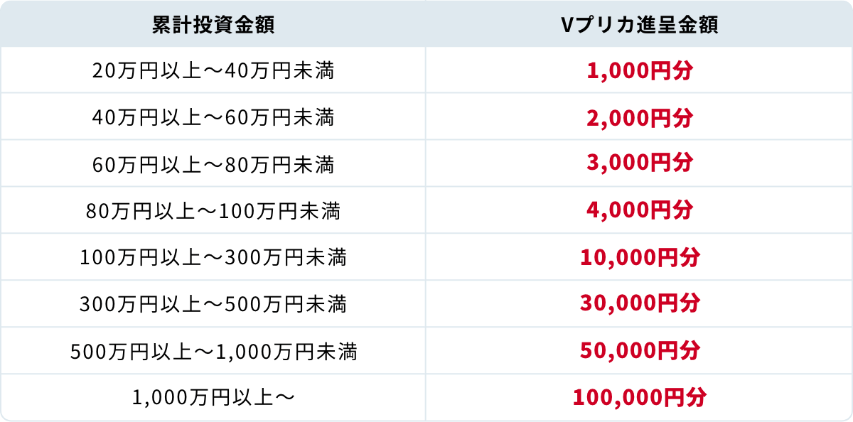 f:id:NNS8912:20210908001530p:plain