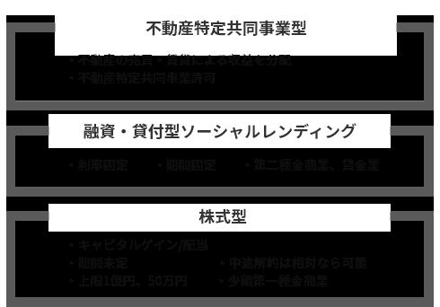 f:id:NNS8912:20210928212106p:plain