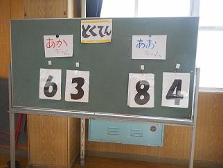 得点表 赤63対青84