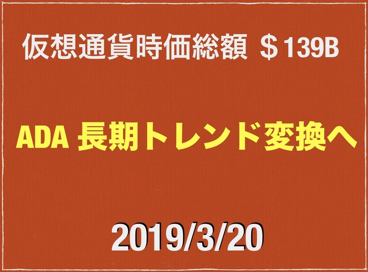 f:id:NQC49636:20190320214406j:plain