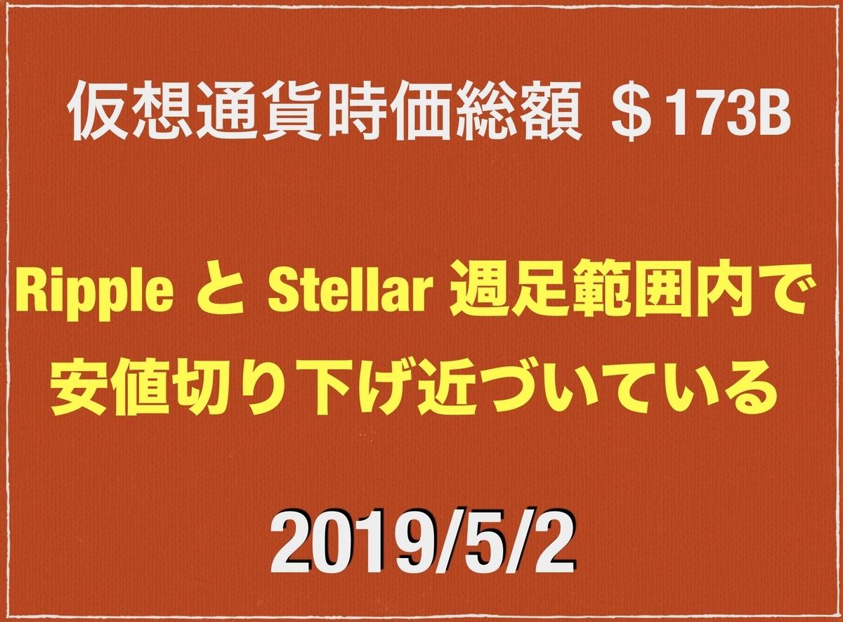 f:id:NQC49636:20190502215303j:plain