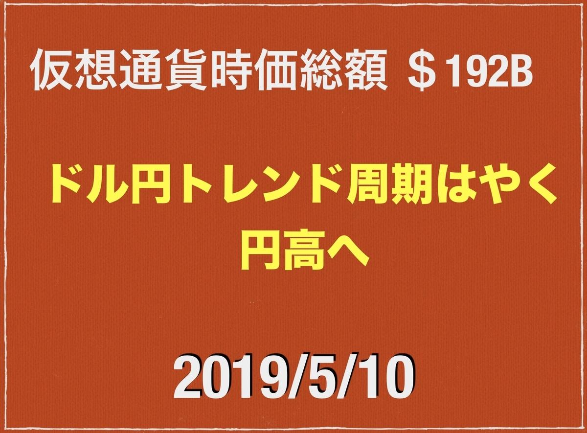 f:id:NQC49636:20190510204433j:plain