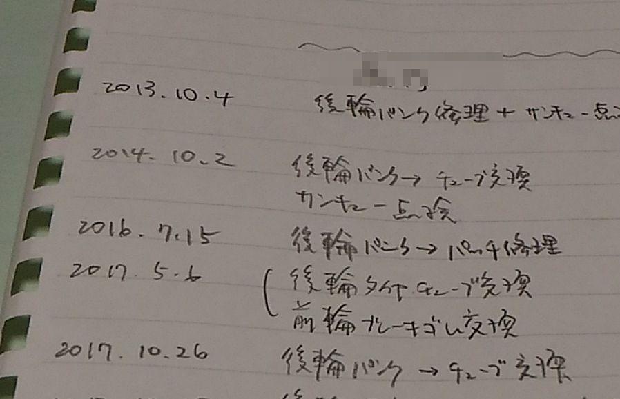 f:id:NShufu:20171028172643j:plain
