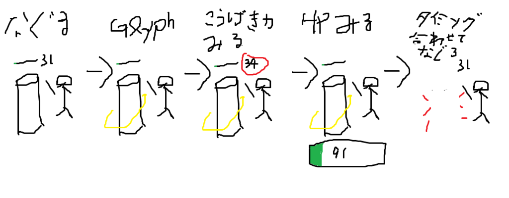 f:id:NULLPE:20170201004807p:plain