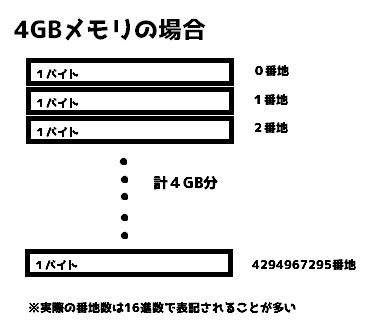 f:id:NUT_SoftwareDevelopper:20161122233934j:plain