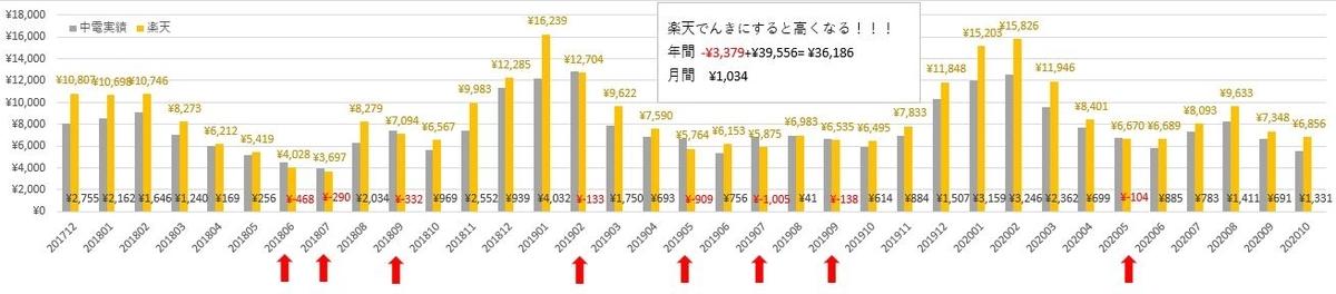 f:id:NY-okinawa:20201111042512j:plain