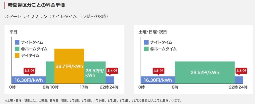 f:id:NY-okinawa:20201111043334j:plain