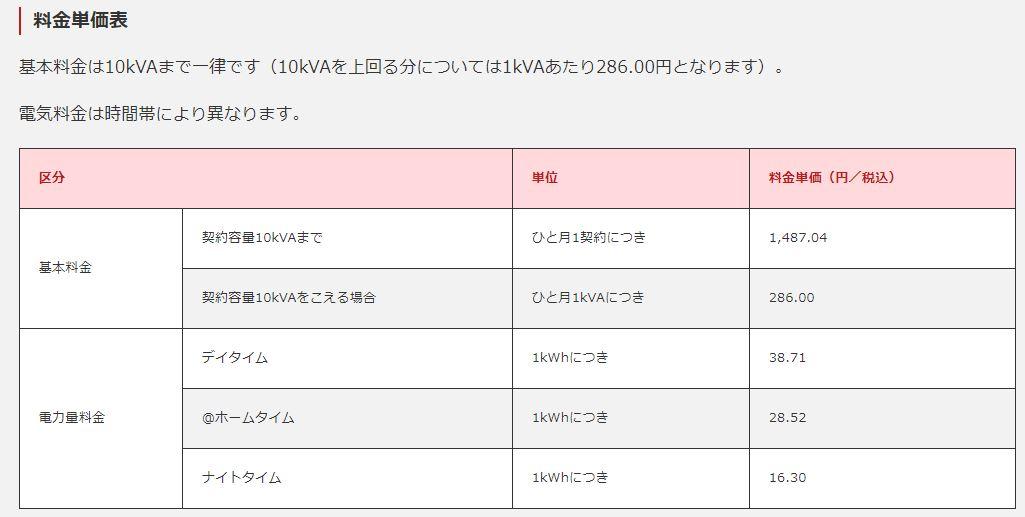 f:id:NY-okinawa:20201111043347j:plain