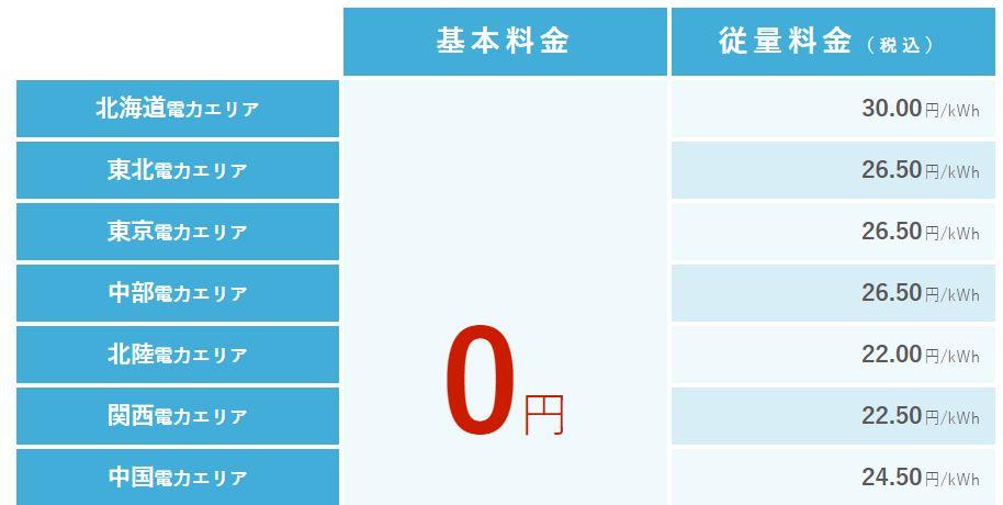 f:id:NY-okinawa:20201111043648j:plain