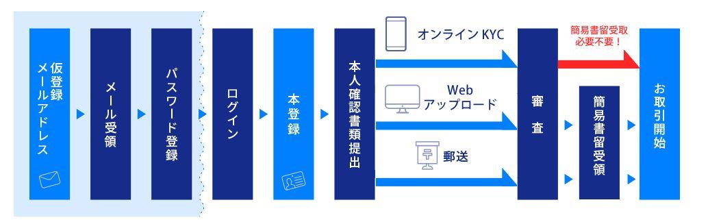 f:id:NY-okinawa:20201122211748j:plain