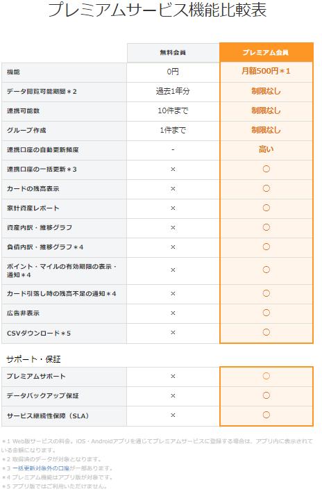 f:id:NY-okinawa:20201126052426p:plain