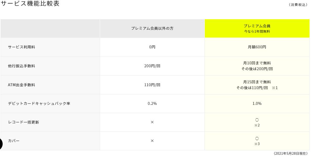 f:id:NY-okinawa:20210530055656p:plain